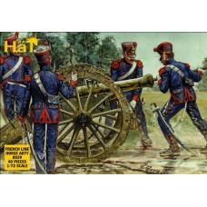 HaT 1/72 Набор солдат: Французская линейная конная артиллерия, Napoleonic Wars. № 8039